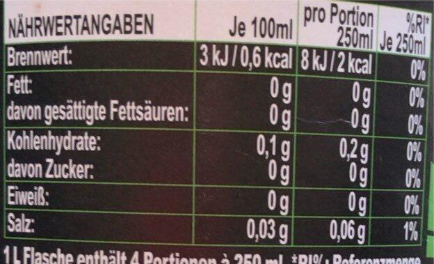 green cola - Valori nutrizionali - de
