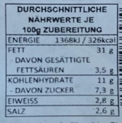 Antipasti - Oliven Bruschetta - Brotaufstrich - Nutrition facts