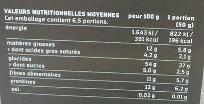 Muesli & Merveilles - Informations nutritionnelles - fr