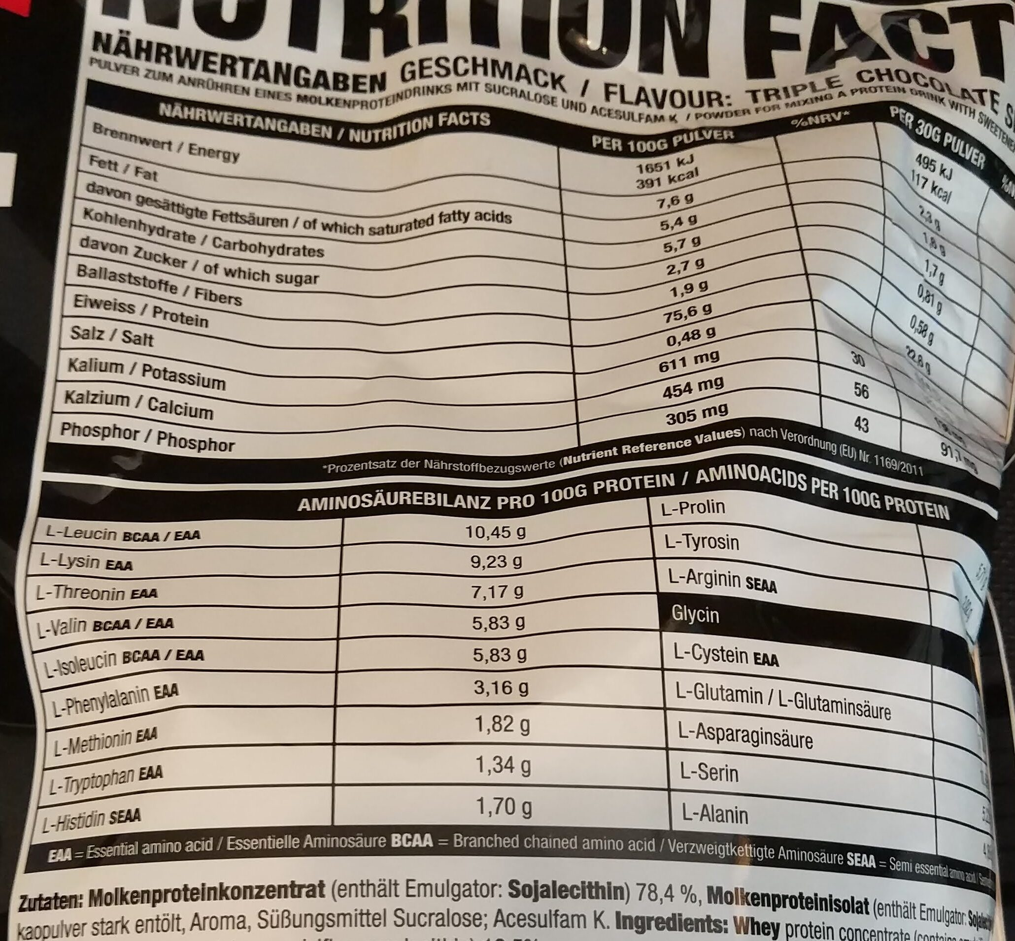 Honest Whey Triple Chocolate Shock - Nutrition facts