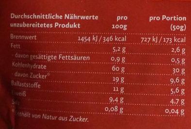 Porridge Zimtiger Apfel - Informations nutritionnelles - de