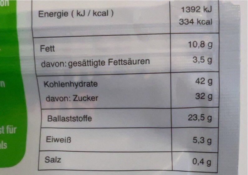 Powerballs - Informations nutritionnelles - de