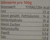 Besser als Leberwurst - Informations nutritionnelles