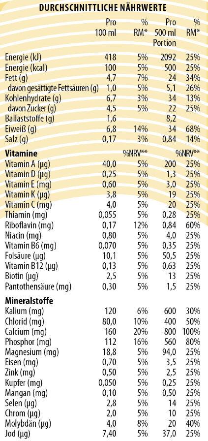 YFood Drink Smooth Vanilla - Informations nutritionnelles - de