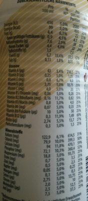 Yfood coffee - Nutrition facts