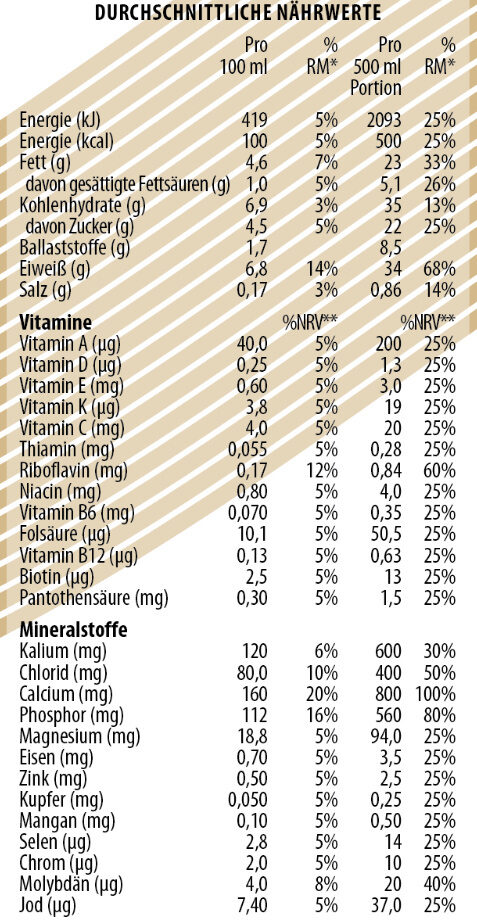YFood Drink Cold Brew Coffee - Informations nutritionnelles - de