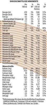YFood Drink Alpine Chocolate - Nährwertangaben - de