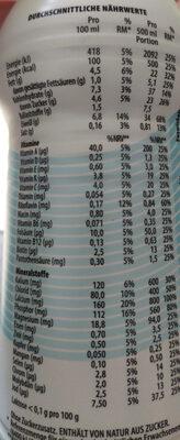 Crazy coconut - Nutrition facts - en