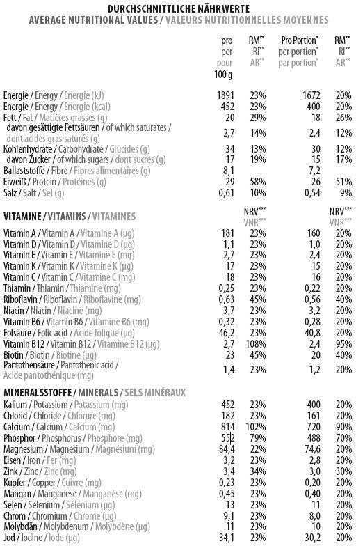 YFood Pulver Happy Banana - Valori nutrizionali - de