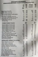 YFood Pulver Crazy Coconut - Informations nutritionnelles - fr