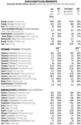 YFood Pulver Apple Cinnamon - Valori nutrizionali - de