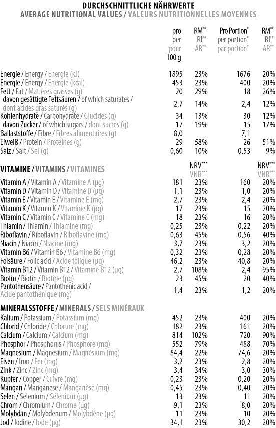 YFood Pulver Salted Caramel - Valori nutrizionali - de