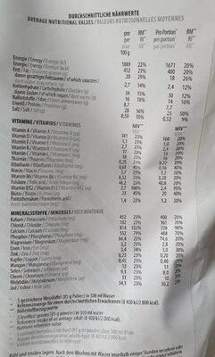 YFood Pulver Heavenly Hazelnut - Informations nutritionnelles - de