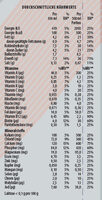 YFood Drink Strawberry Lassi - Informations nutritionnelles - de