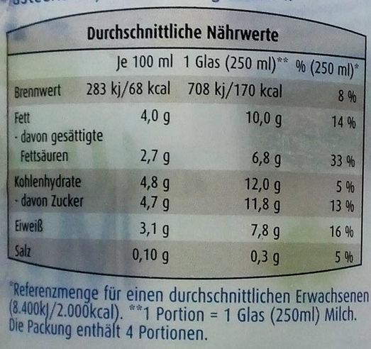 Die Wohlfühl-Milch - Nutrition facts