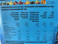 Bodylab Whey Protein: Yoghurt Passion Fruit - Nutrition facts - de