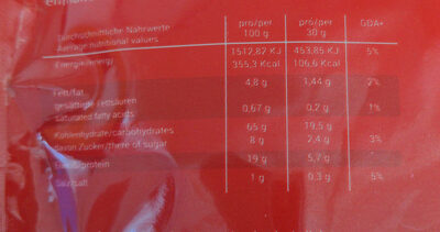 Chickpea Snacks - Valori nutrizionali - de
