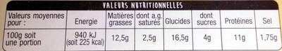 2 Croques Fromage - Nutrition facts - fr