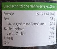 Erbseneintopf - Nutrition facts - de