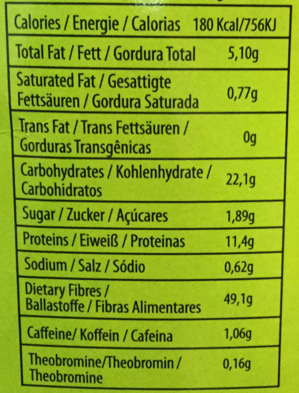 Meta Mate 23 - Informations nutritionnelles - de