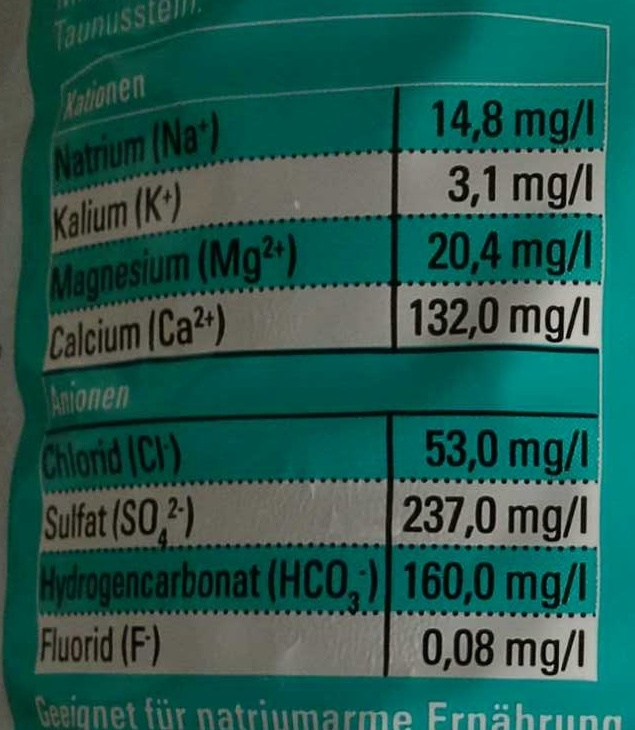 Mineralwasser Medium - Informations nutritionnelles - de