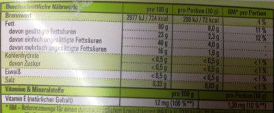 K Classic Pflanzen Margarine - Informations nutritionnelles - de