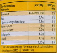 Kidney Bohnen dunkelrot - Informations nutritionnelles - de