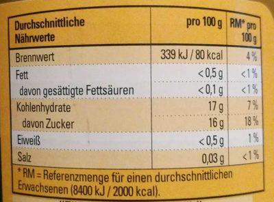 Apfelmuss - Informations nutritionnelles