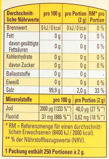 Jodsalz + Flourid - Nährwertangaben