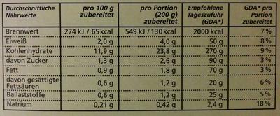 Kartoffel Püree - Informations nutritionnelles
