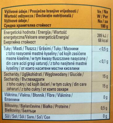 Mandarynki, całe segment bez skórki w lekkim syropie. - Wartości odżywcze