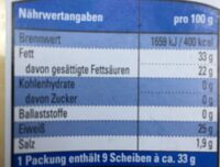 Gouda Holland g.g.A mittelalt - Voedingswaarden - de