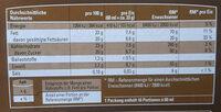 Eis am Stil - Informations nutritionnelles