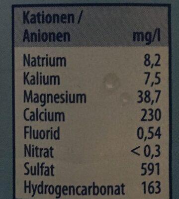 Natürliches Mineralwasser mit Kohlensäure - Nährwertangaben