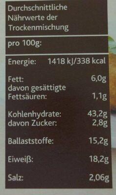 Falafel - Nährwertangaben - de