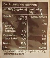 Vollkorn Muscheln - Nutrition facts