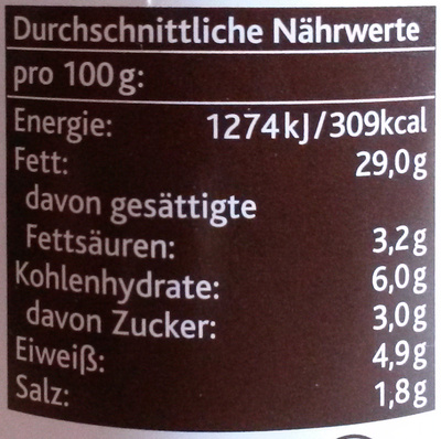 Senf-Rucola - Nutrition facts