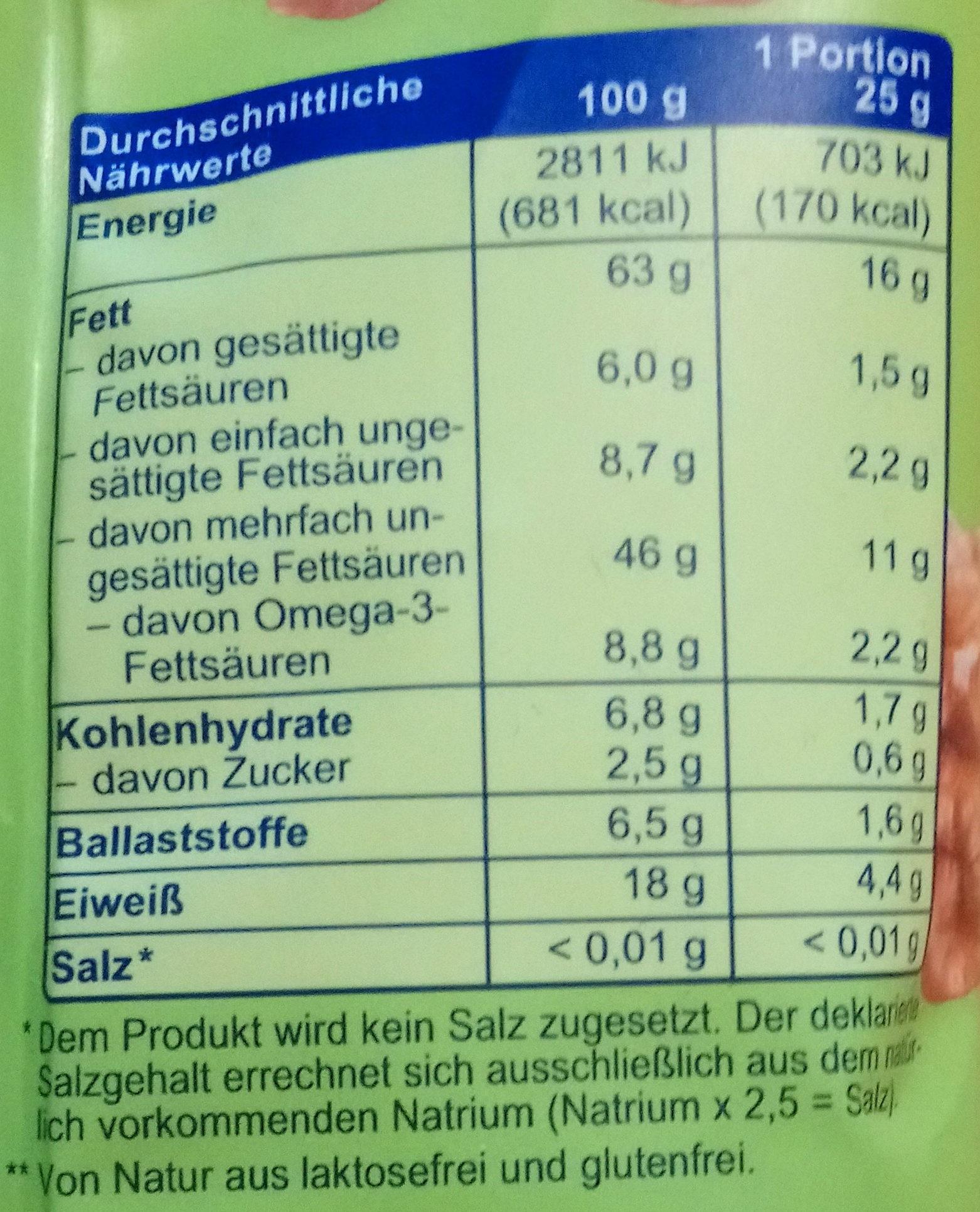 Walnusskerne - Nutrition facts