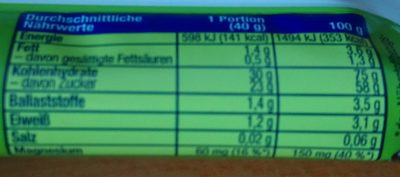Fruchtschnitte Beere - Nutrition facts
