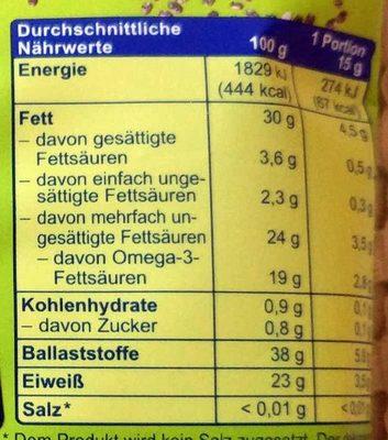 Chia-Samen - Nutrition facts