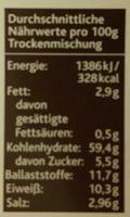 Gemüse-Bratlinge - Nutrition facts