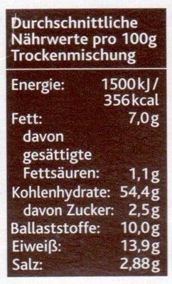 Grünkern-Bratlinge - Nutrition facts