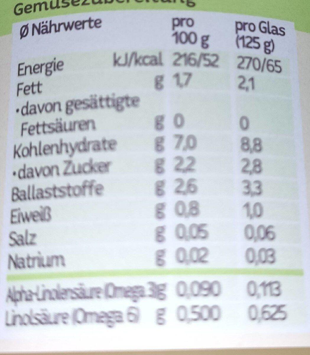 Pastinake pur - Informations nutritionnelles - de