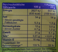 Edel-Nuss-Mix - Nutrition facts