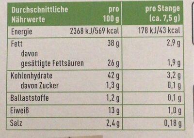 Käse Stangen mit Gouda - Nährwertangaben - de