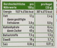 Protein Balls - Nährwertangaben - de