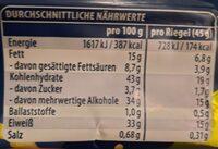 Protein Riegel - Lemon Cheesecake - Voedingswaarden - de