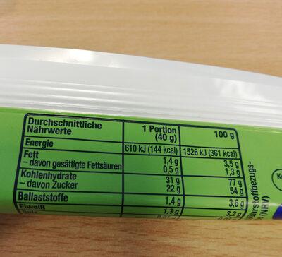 Fruchtschnitte - Nutrition facts