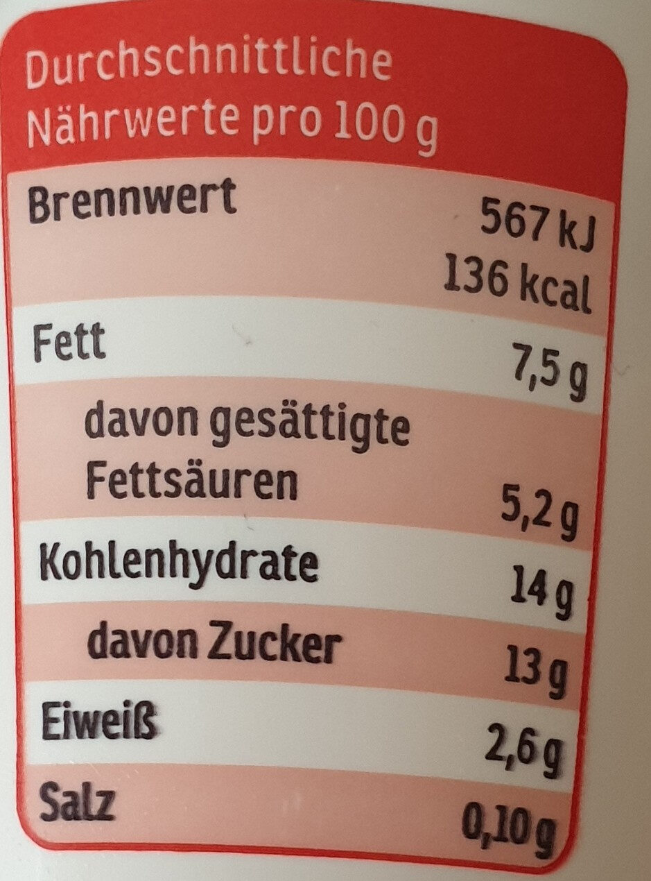 Sahnejoghurt mild Erdbeer - Nutrition facts - de