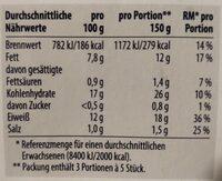 Fischstäbchen - Nährwertangaben - de